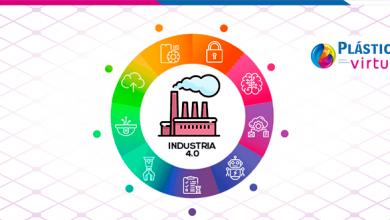 Foto de Tecnologia e métodos ágeis para alavancar a indústria 4.0