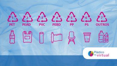Foto de Conheça quais são os tipos de plástico reciclável e como identificá-los